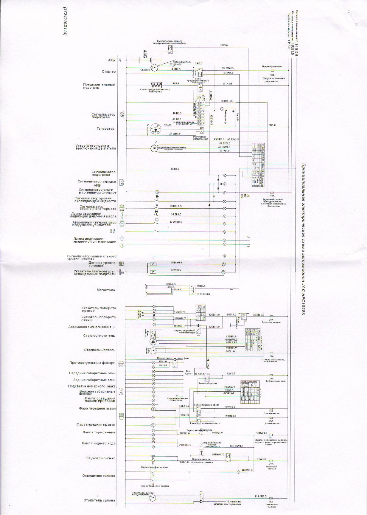 foton 1041 инструкция по эксплуатации и ремонту